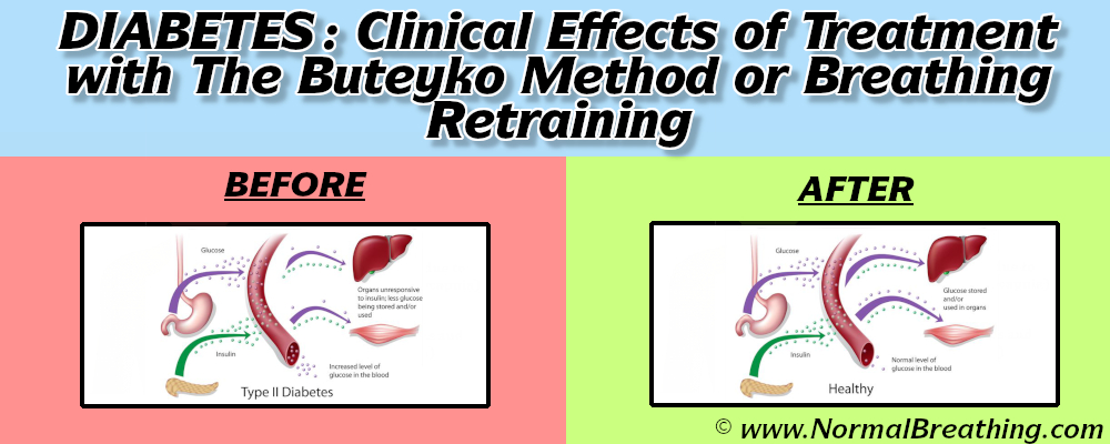 Diabetes before and after treatment with the Buteyko method or breathing retraining